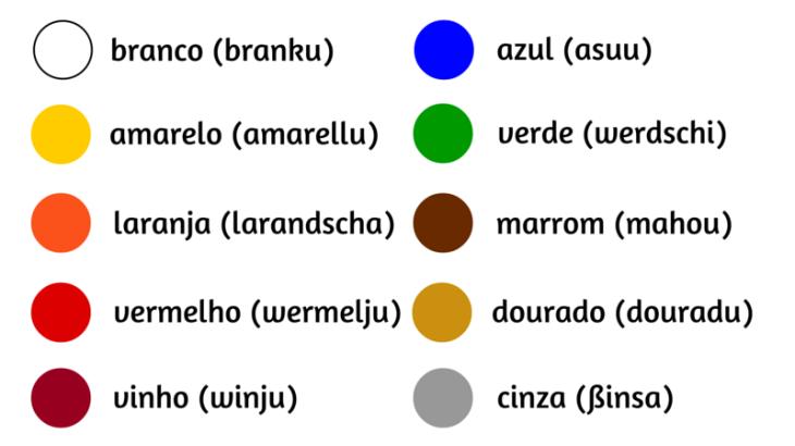Portugiesisch für Capoeiristas - Farben (Infografik) - Gingado ...