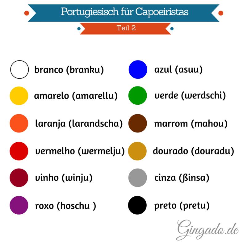 Portugiesisch für Capoeiristas
