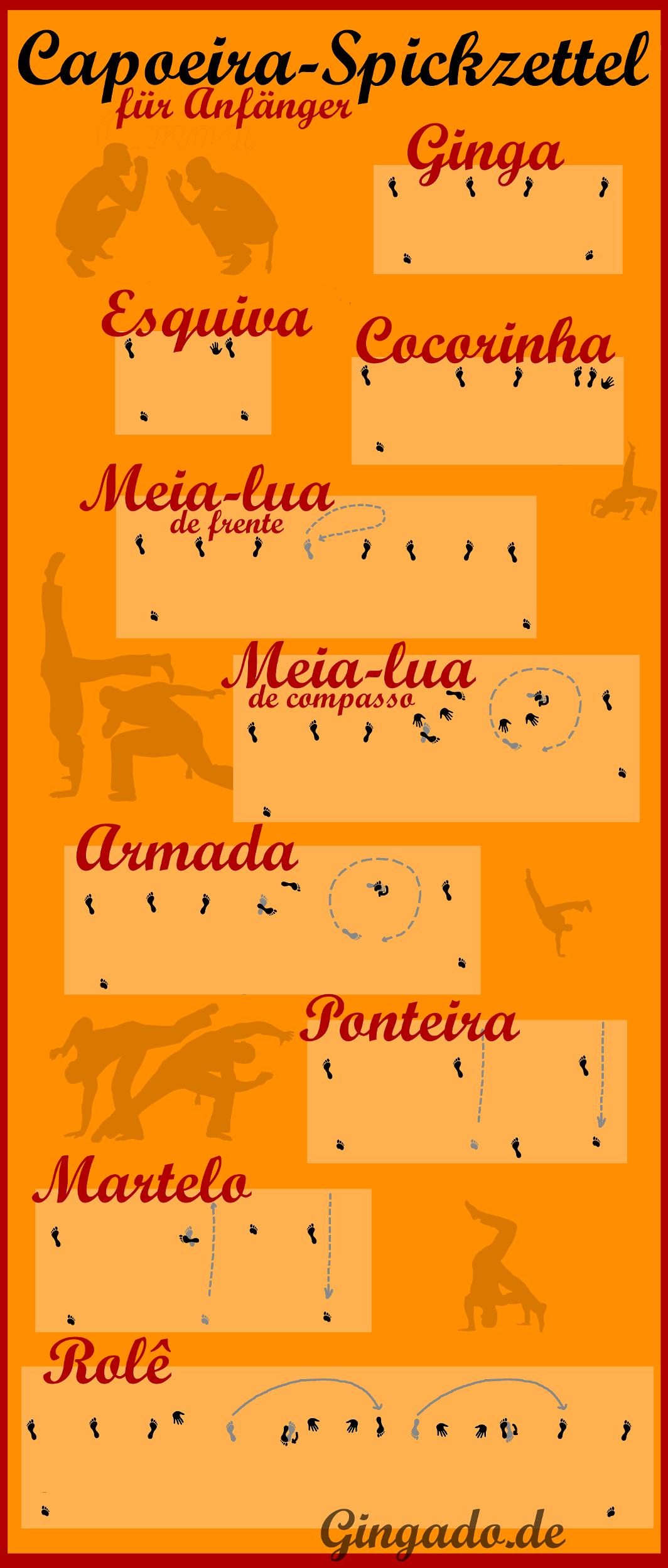 Capoeira Spickzettel